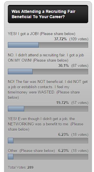 survey-2013